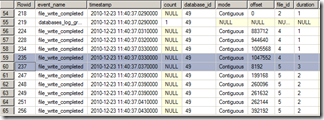 An XEvent a Day (23 of 31)  How it Works  Multiple Transaction Log Files   image thumb 