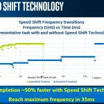 Intel Speed Shift Support in Windows Server 2016