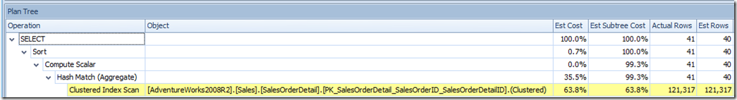 image thumb20 Using Legacy Methods to Lessen SQL Server 2014 Cardinality Estimator Skews