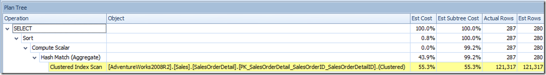 image thumb21 Using Legacy Methods to Lessen SQL Server 2014 Cardinality Estimator Skews