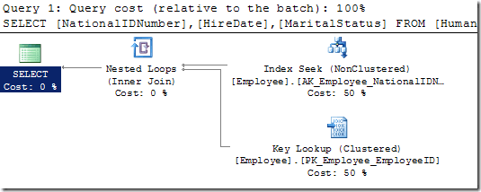 Finding Key Lookups inside the Plan Cache   image thumb