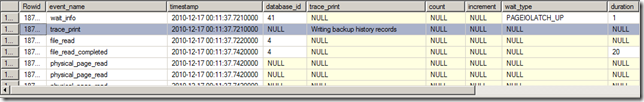 An XEvent a Day (17 of 31) – A Look at Backup Internals and How to Track Backup and Restore Throughput (Part 1)   image thumb