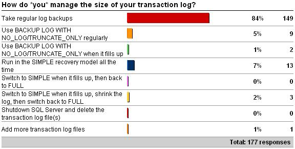 logmanagement Importance of proper transaction log size management