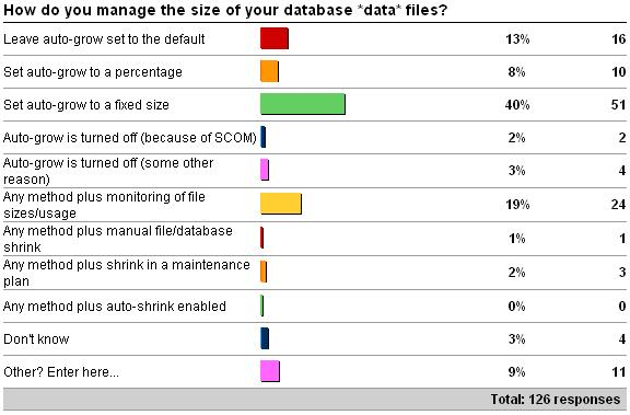 datafilemgmt Importance of data file size management