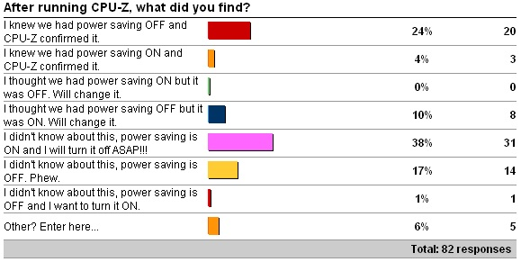 cpuzsurvey Results of CPU power saving survey