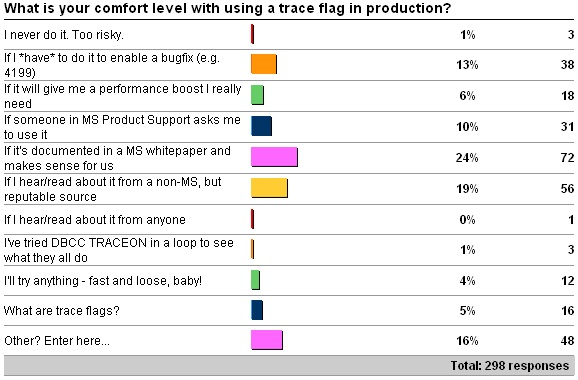 traceflags The pros and cons of trace flags
