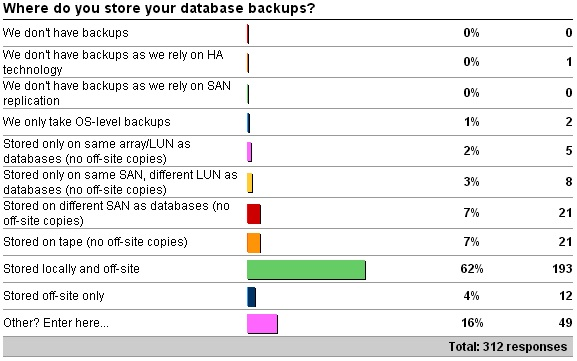 backuplocation Importance of where you store your backups