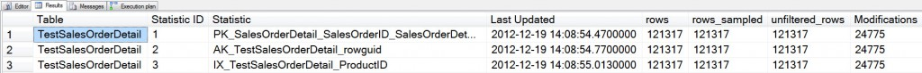 sys.dm_db_stats_properties after the bulk import