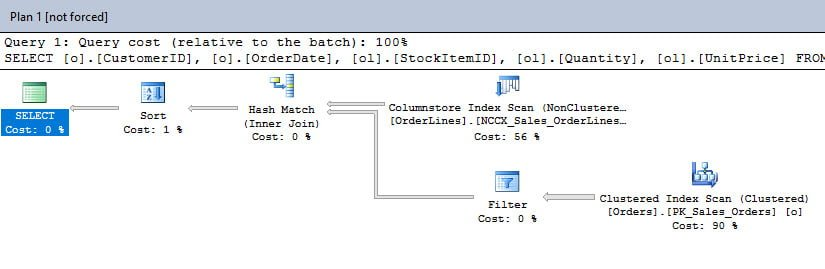 Plan 2 for query_id 1