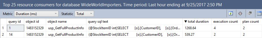 Two queries in QS after SP was changed