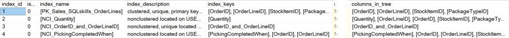 Nonclustered index with column from clustering key for SQLskills_OrderLines