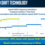 Intel Speed Shift Support in Windows Server 2016
