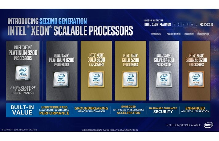 Why You Shouldn't Use an Intel Xeon Silver Processor for SQL Server