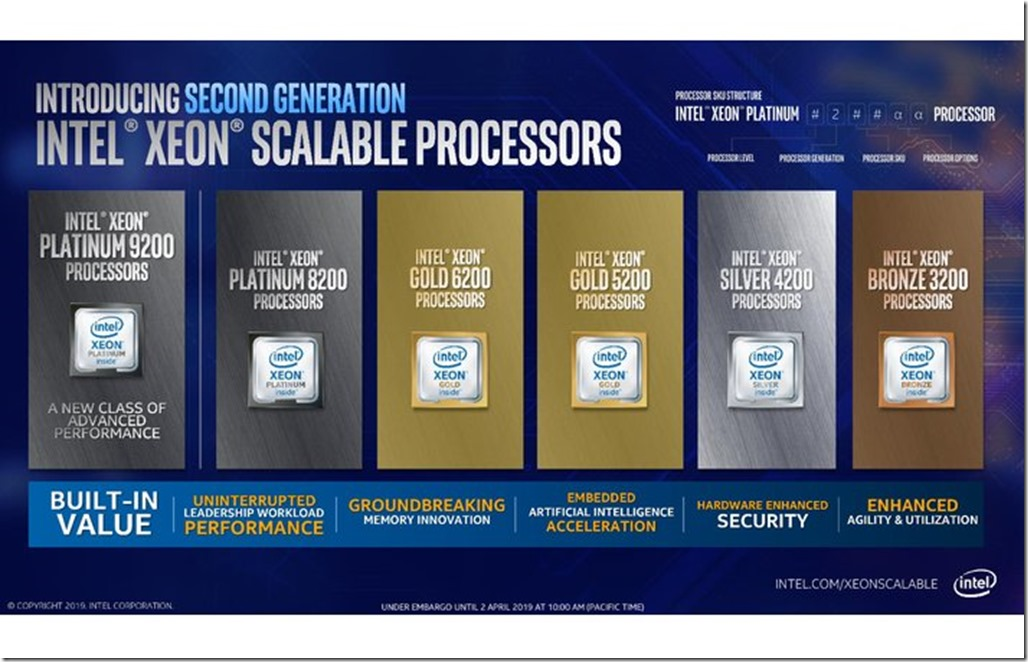 Why You Shouldn T Use An Intel Xeon Silver Processor For