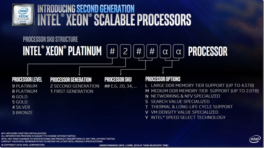 Second-Generation-Intel-Xeon-Scalable-Processors-Decoder-Ring