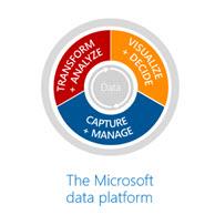 SQL_Server_evolution_194x194